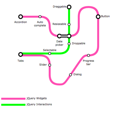Subway Map Javascript.Subway Map Javascript Charlesreid1